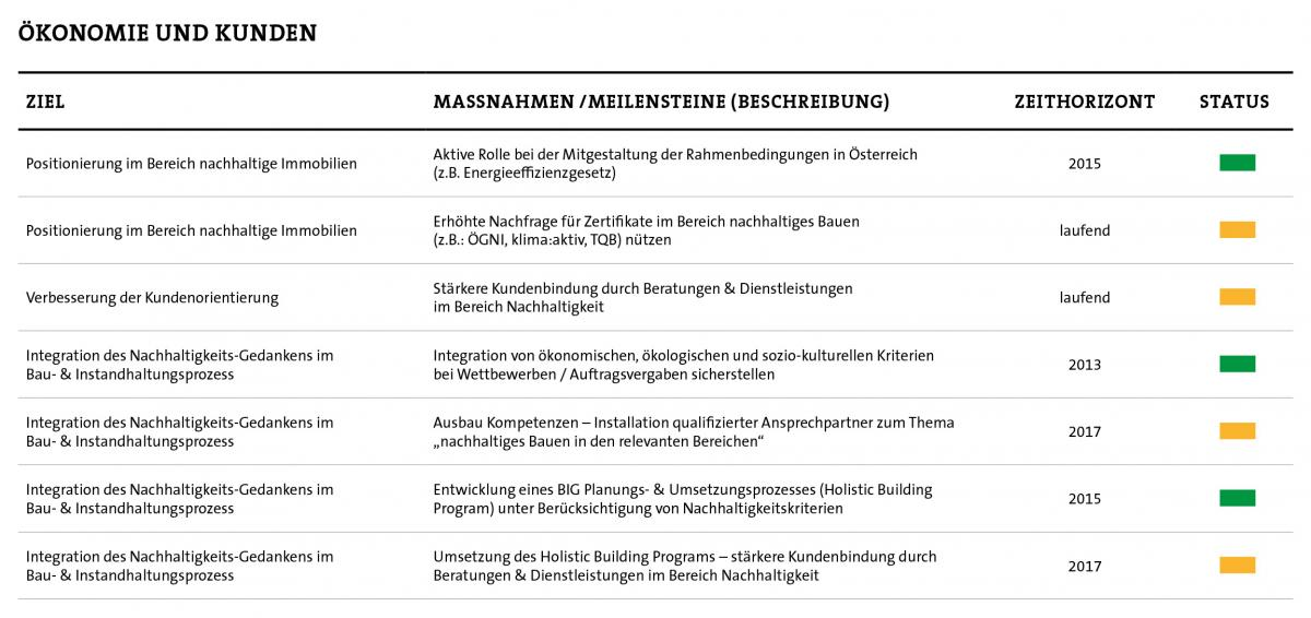 Roadmap Teil1